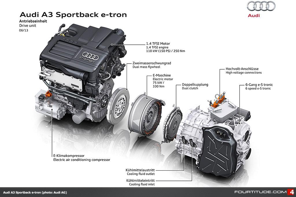 Audi q7 etron quattro technische daten 7