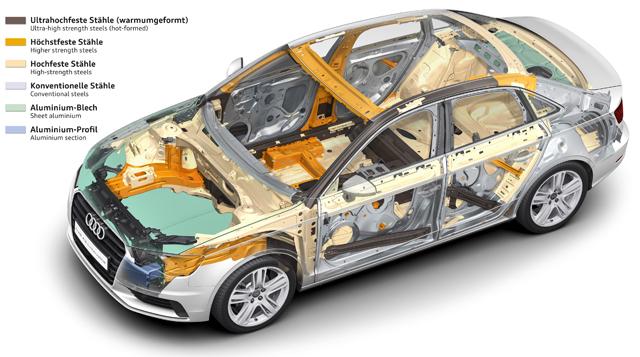 audi-a3-limousine-materials
